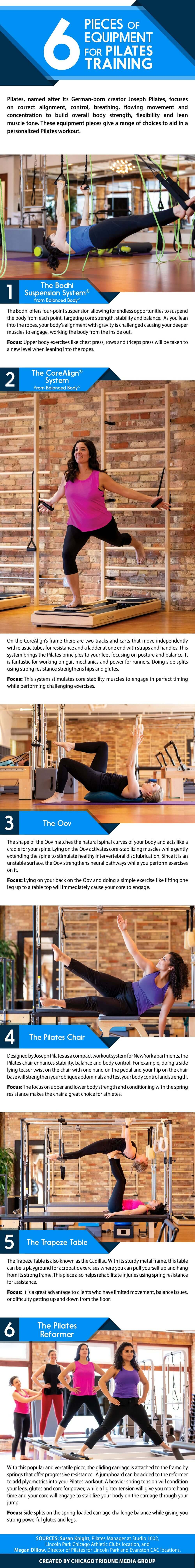 CAC_May2019_pilates infographic
